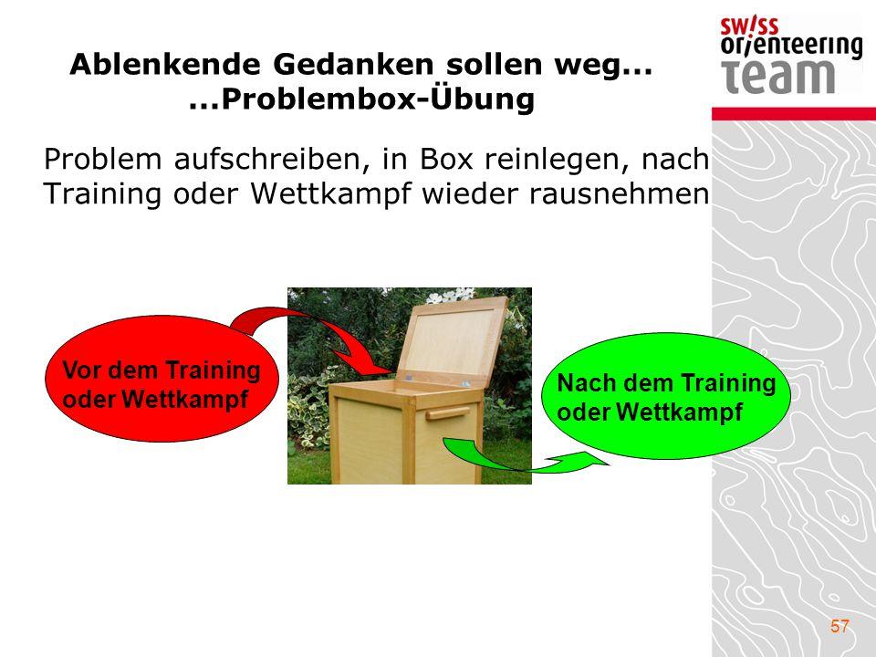 Ablenkende Gedanken sollen weg... ...Problembox-Übung