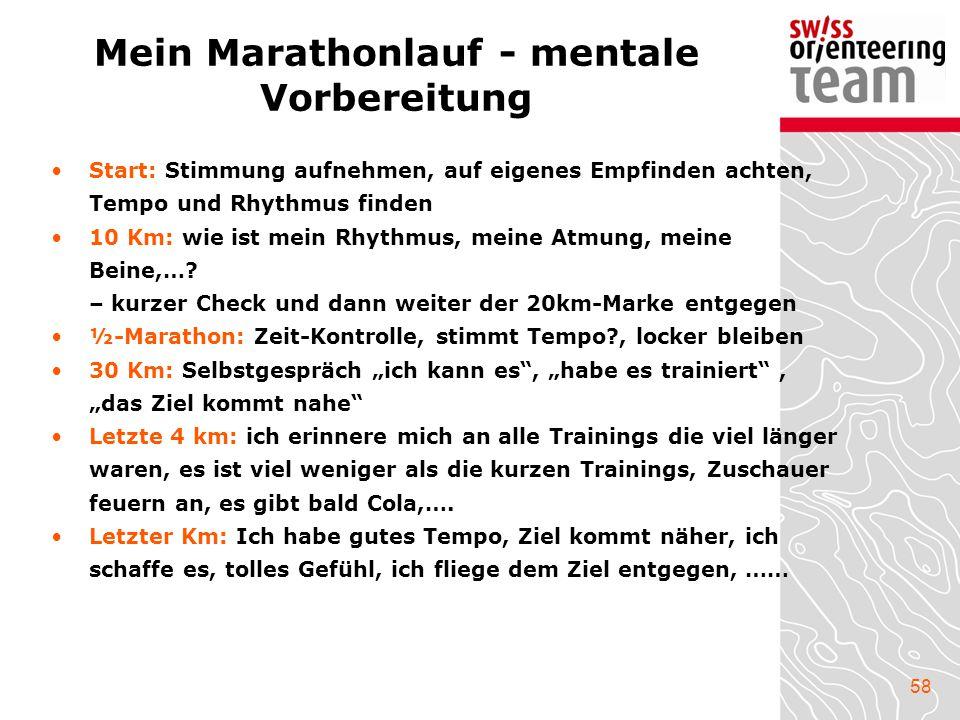 Mein Marathonlauf - mentale Vorbereitung