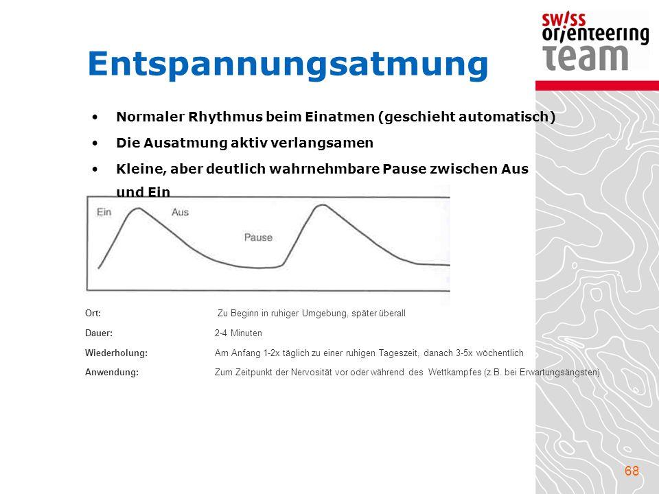 Entspannungsatmung Normaler Rhythmus beim Einatmen (geschieht automatisch) Die Ausatmung aktiv verlangsamen.