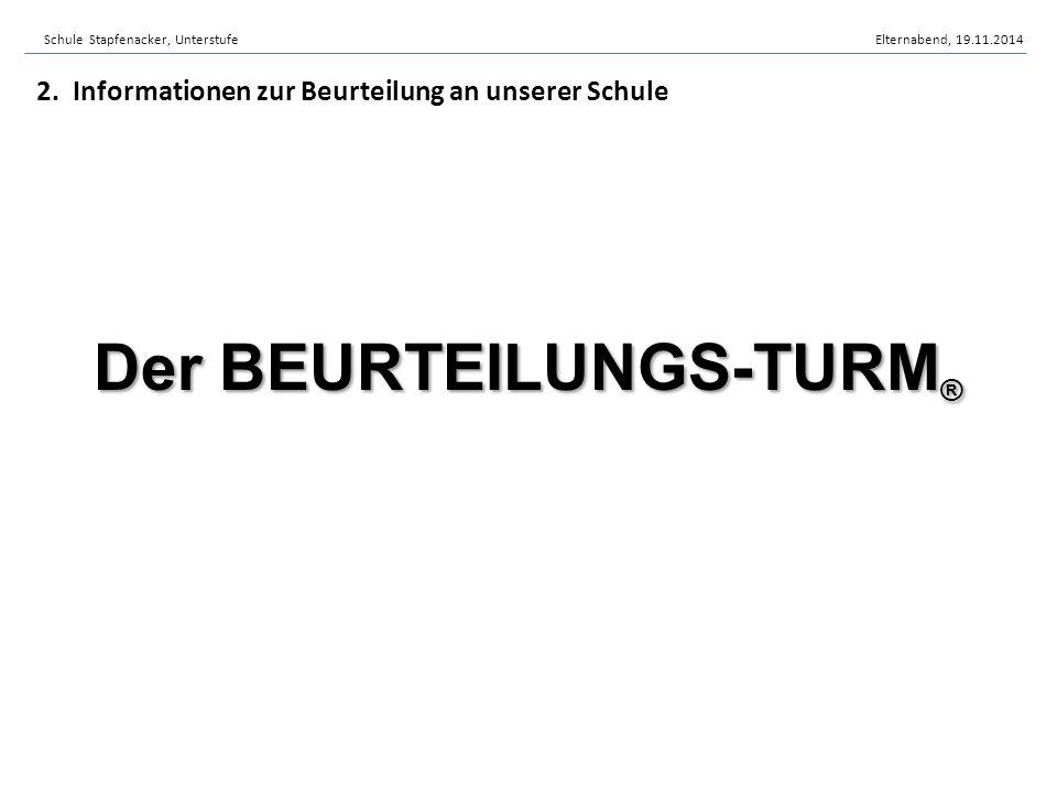 Der BEURTEILUNGS-TURM®