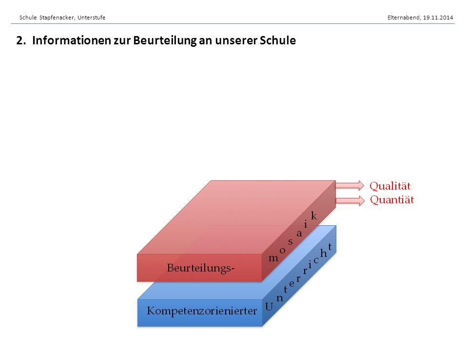 2. Informationen zur Beurteilung an unserer Schule