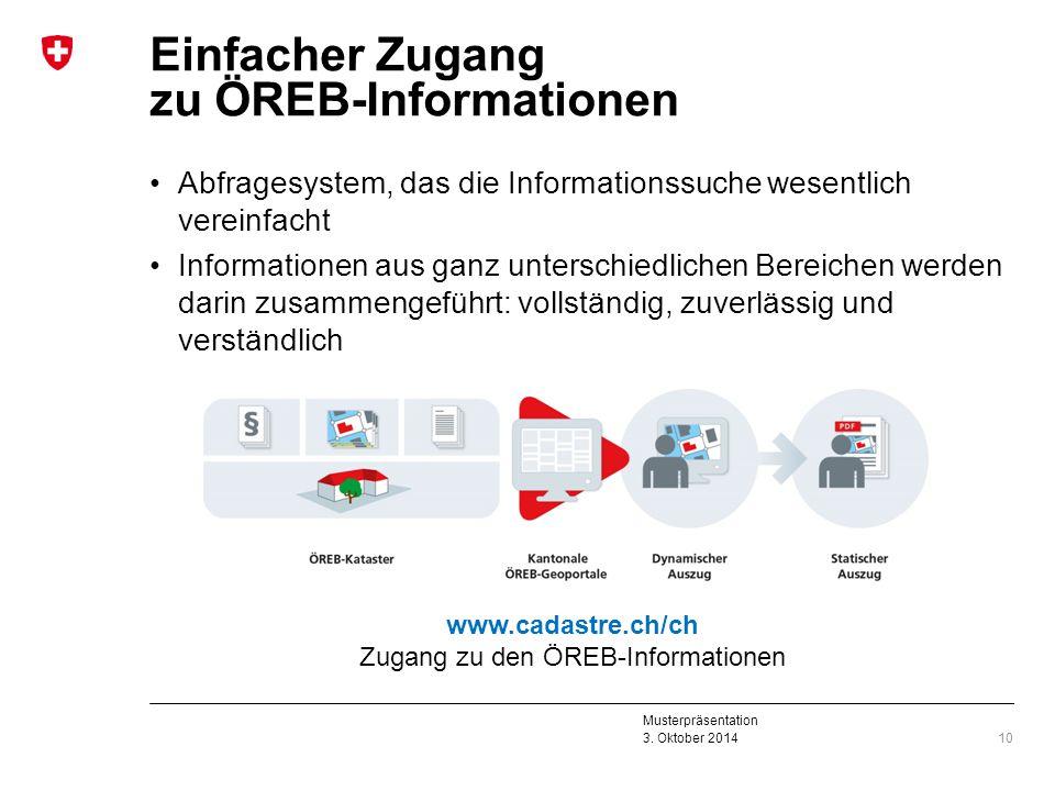Einfacher Zugang zu ÖREB-Informationen