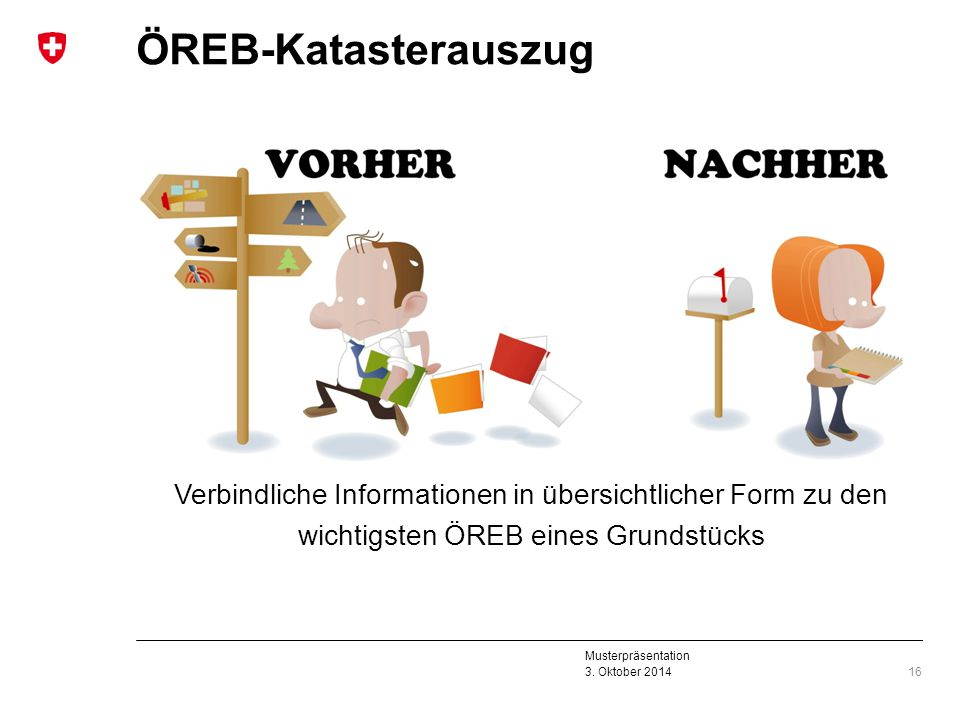 ÖREB-Katasterauszug Verbindliche Informationen in übersichtlicher Form zu den wichtigsten ÖREB eines Grundstücks.