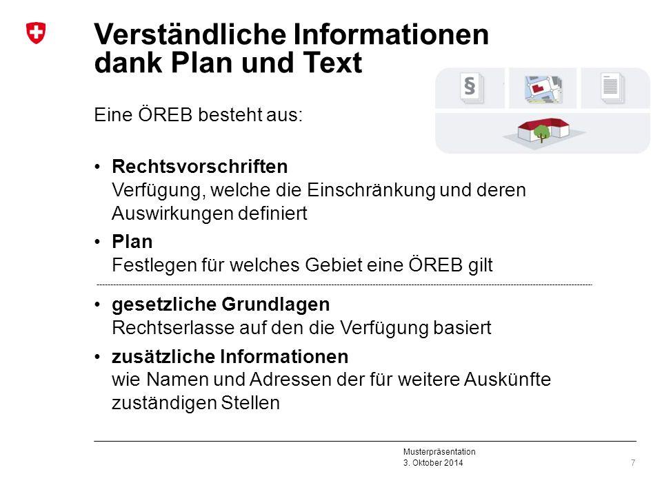 Verständliche Informationen dank Plan und Text