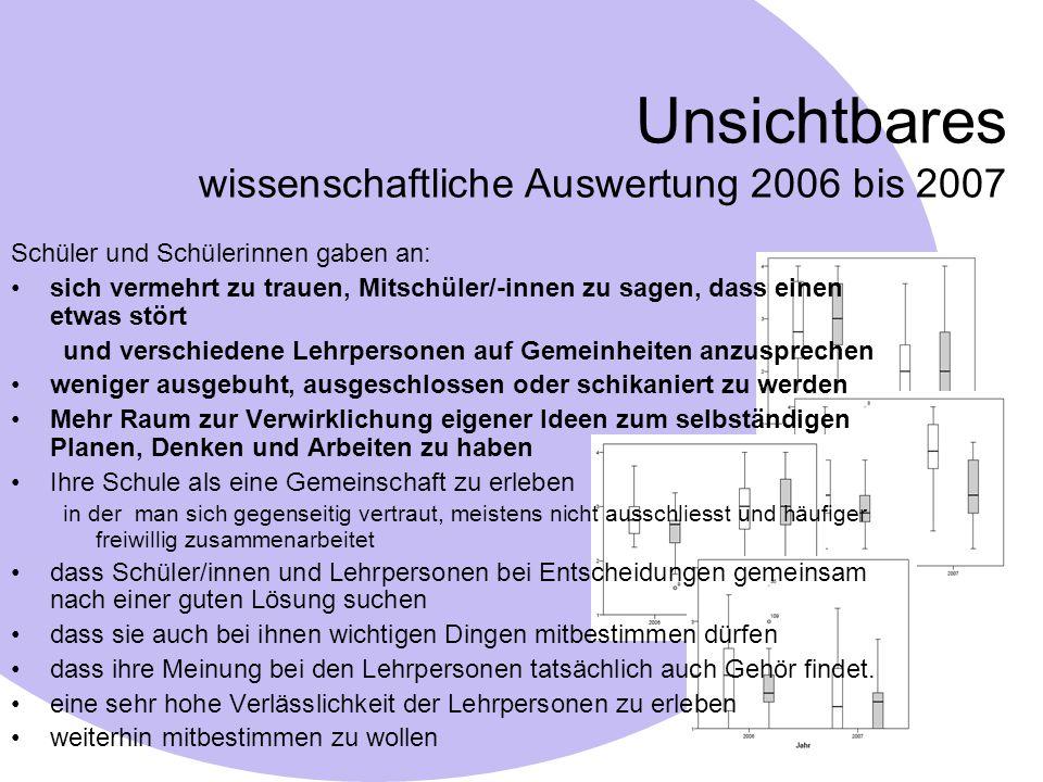 Unsichtbares wissenschaftliche Auswertung 2006 bis 2007