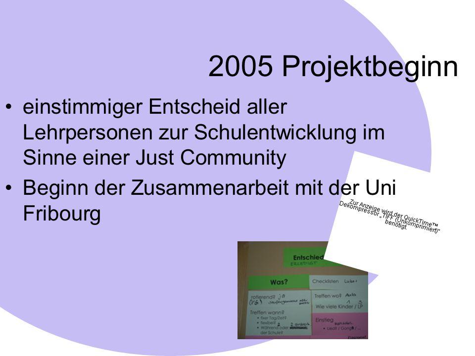 2005 Projektbeginn einstimmiger Entscheid aller Lehrpersonen zur Schulentwicklung im Sinne einer Just Community.