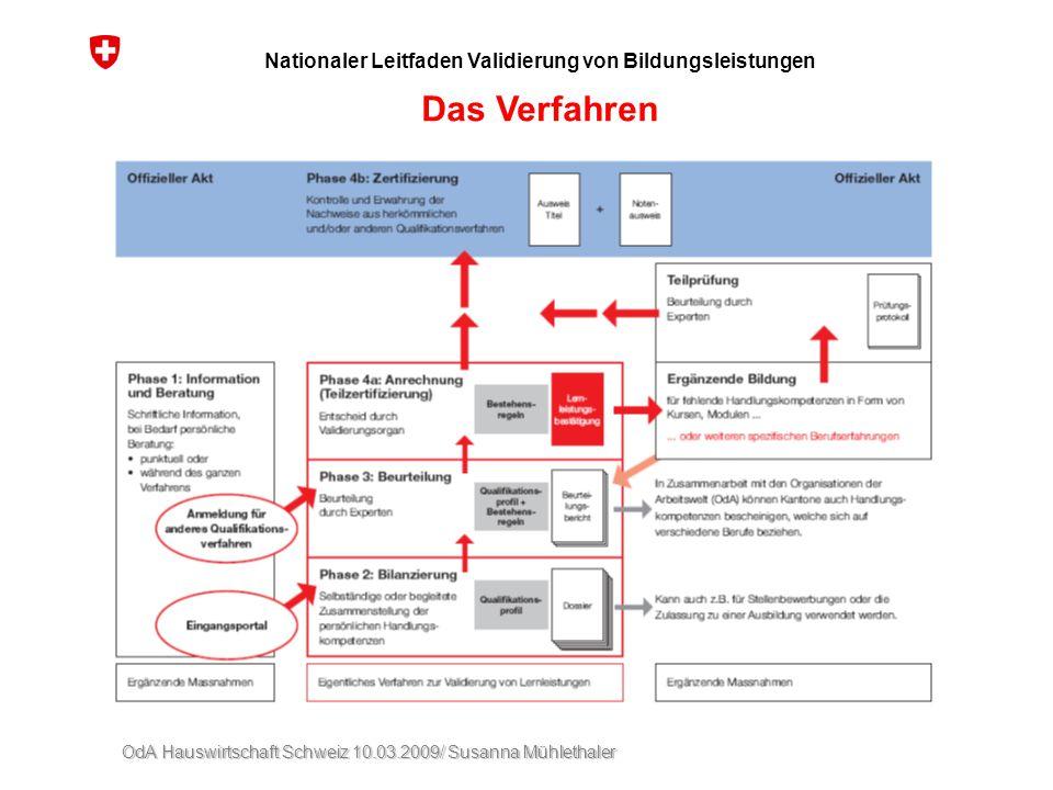 Nationaler Leitfaden Validierung von Bildungsleistungen Das Verfahren