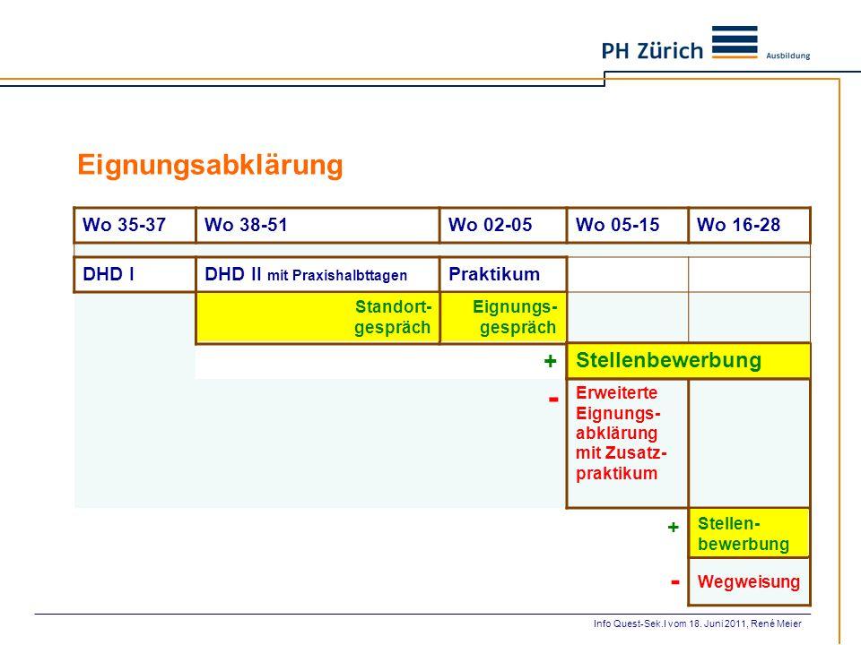 - Eignungsabklärung - + Stellenbewerbung + Wo 35-37 Wo 38-51 Wo 02-05