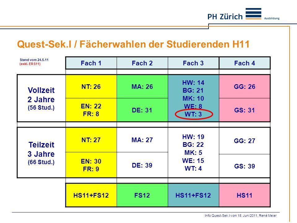 Quest-Sek.I / Fächerwahlen der Studierenden H11