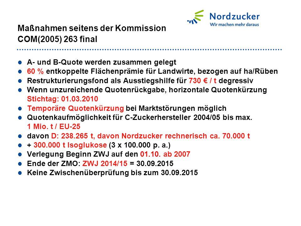 Maßnahmen seitens der Kommission COM(2005) 263 final