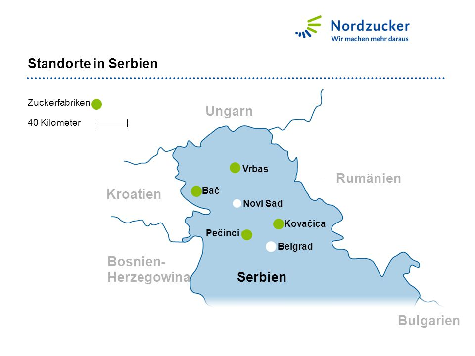 Ungarn Rumänien Kroatien Serbien Bulgarien