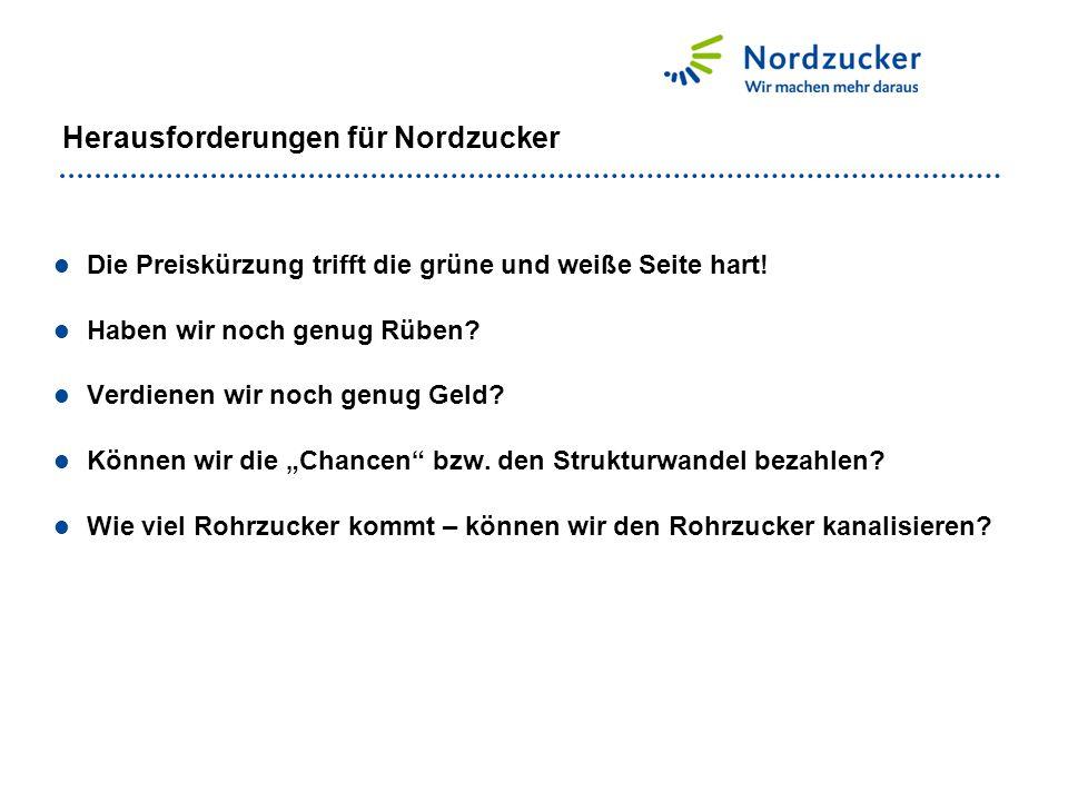 Herausforderungen für Nordzucker