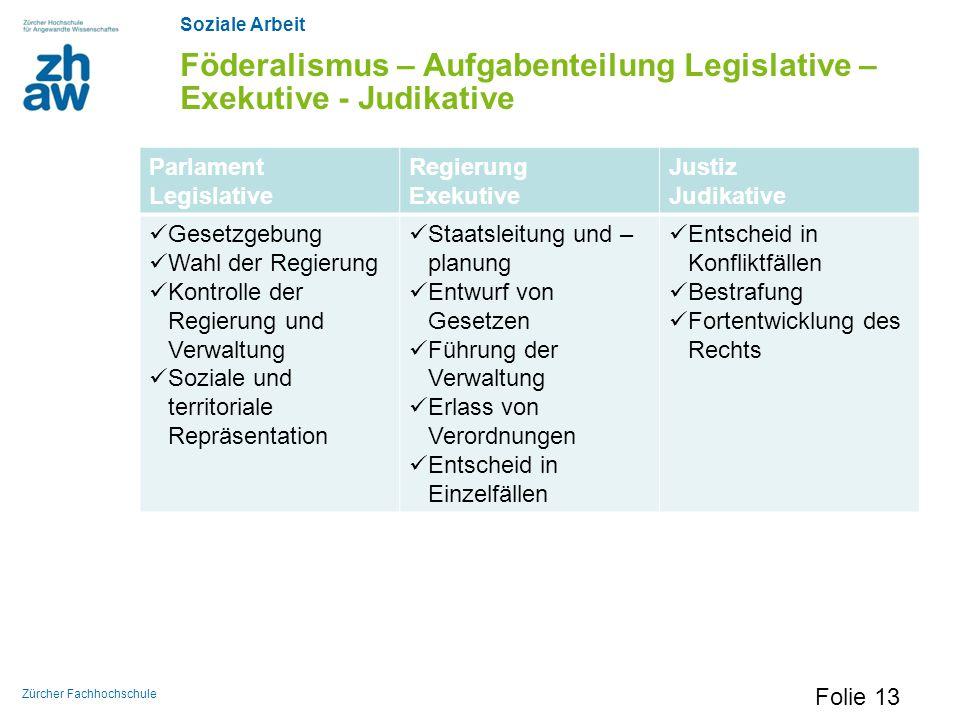 Föderalismus – Aufgabenteilung Legislative – Exekutive - Judikative