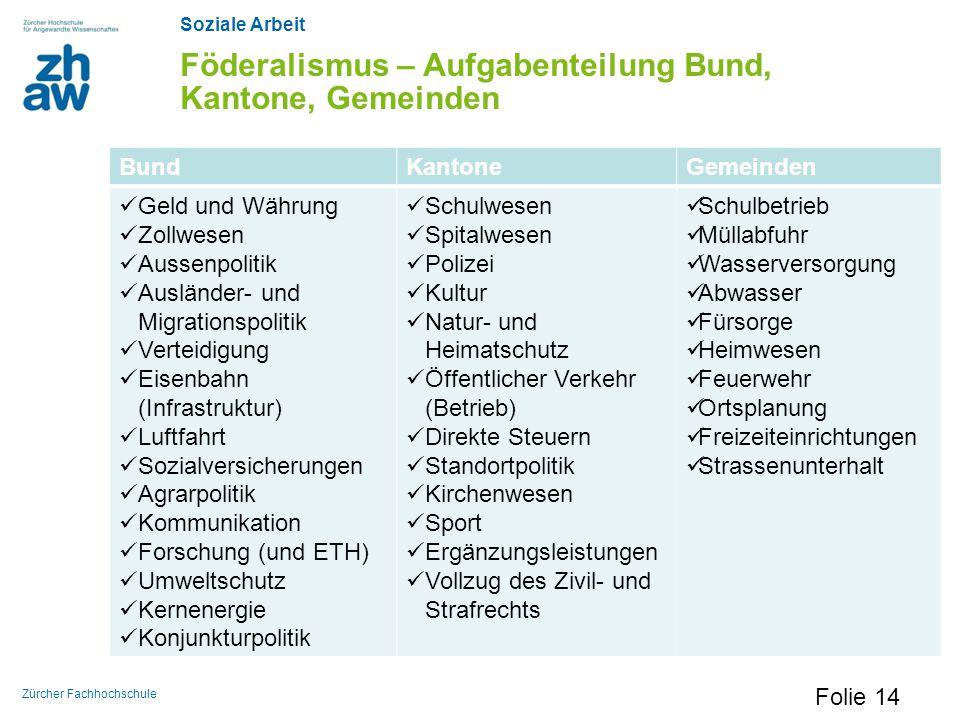 Föderalismus – Aufgabenteilung Bund, Kantone, Gemeinden
