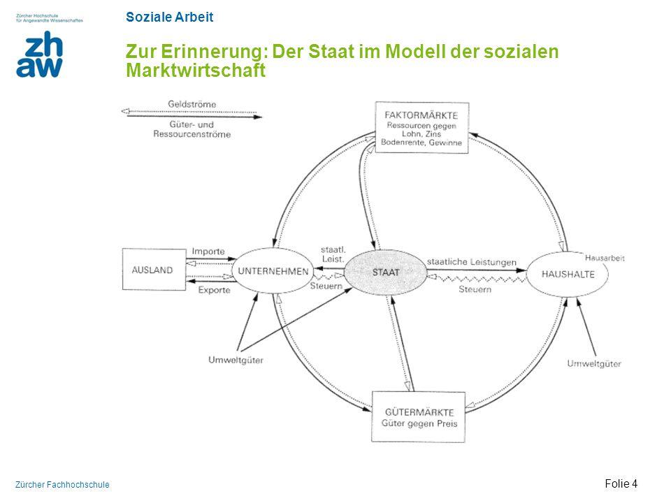 Zur Erinnerung: Der Staat im Modell der sozialen Marktwirtschaft