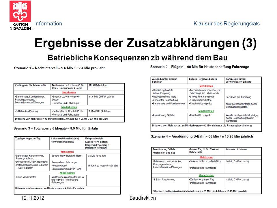Ergebnisse der Zusatzabklärungen (3)