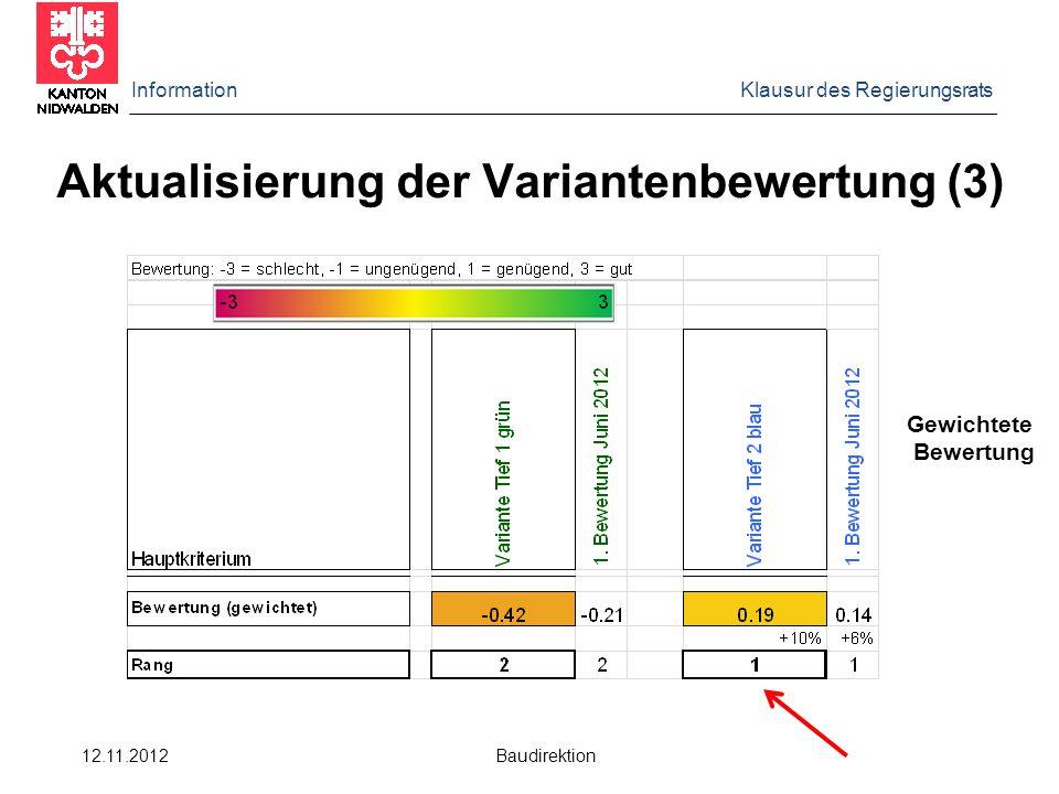 Aktualisierung der Variantenbewertung (3)