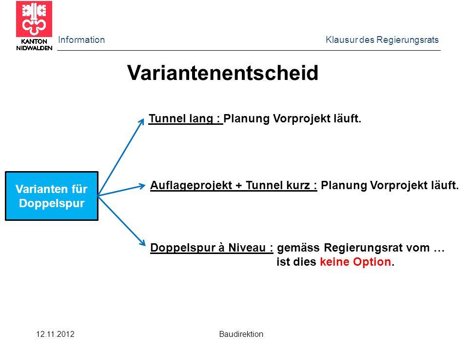 Variantenentscheid Tunnel lang : Planung Vorprojekt läuft.