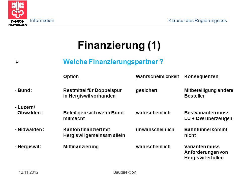 Finanzierung (1) Welche Finanzierungspartner