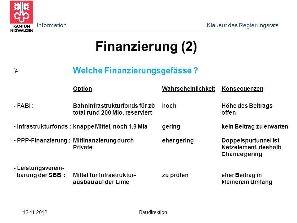 Finanzierung (2) Welche Finanzierungsgefässe