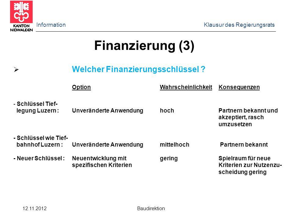 Finanzierung (3) Welcher Finanzierungsschlüssel