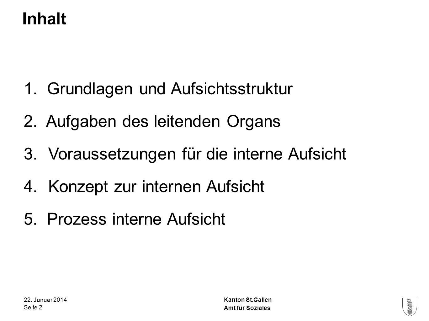 1. Grundlagen und Aufsichtsstruktur 2. Aufgaben des leitenden Organs