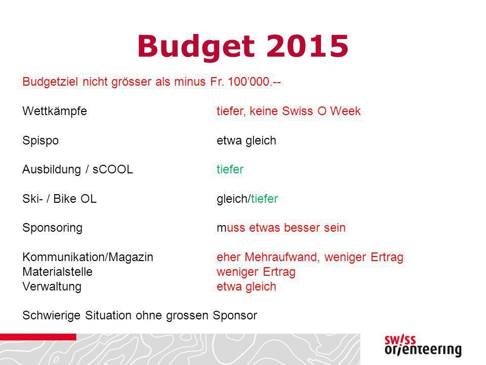 Budget 2015 Budgetziel nicht grösser als minus Fr. 100'000.--