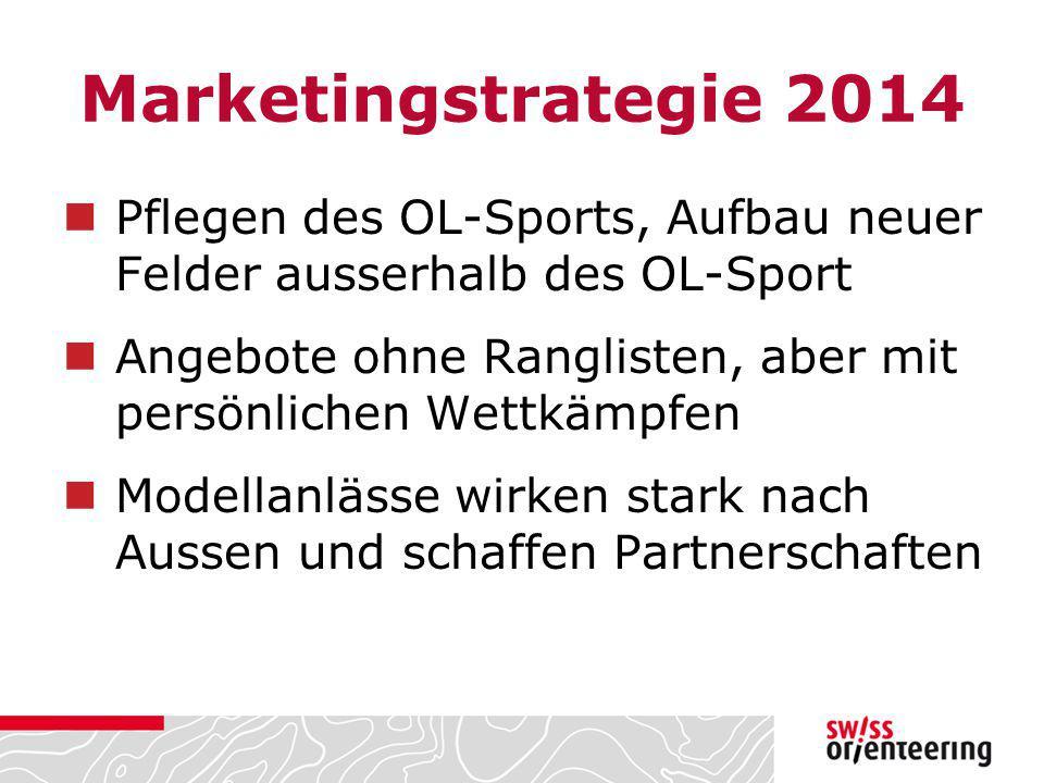 Marketingstrategie 2014 Pflegen des OL-Sports, Aufbau neuer Felder ausserhalb des OL-Sport.