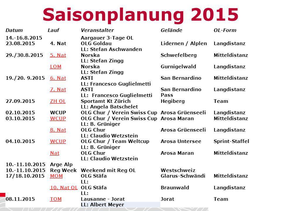 Saisonplanung 2015 Datum Lauf Veranstalter Gelände OL-Form
