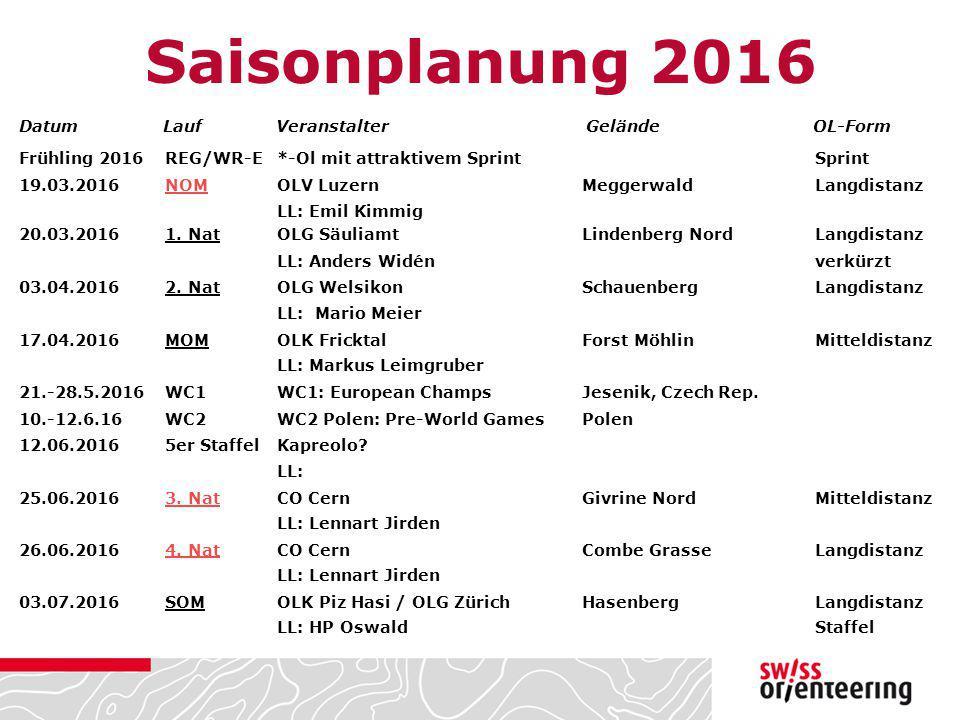 Saisonplanung 2016 Datum Lauf Veranstalter Gelände OL-Form