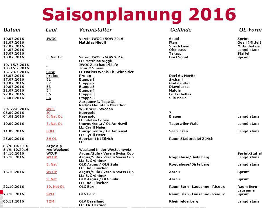 Saisonplanung 2016 Datum Lauf Veranstalter Gelände OL-Form 10.07.2016