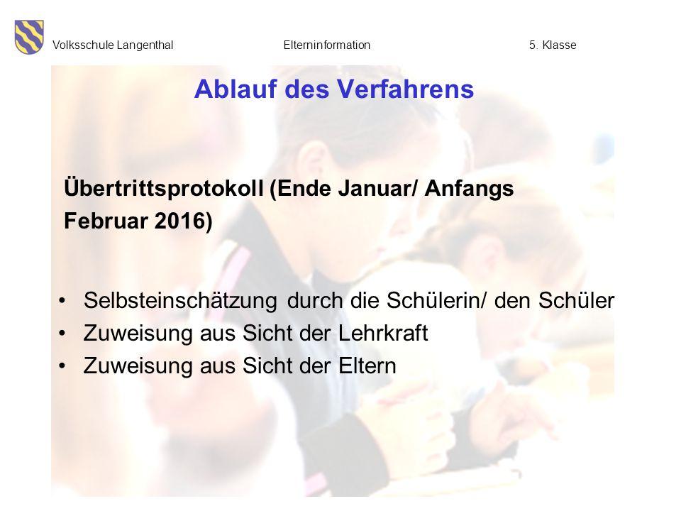 Ablauf des Verfahrens Übertrittsprotokoll (Ende Januar/ Anfangs