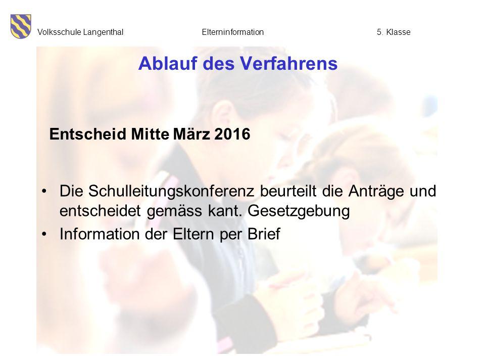 Ablauf des Verfahrens Entscheid Mitte März 2016