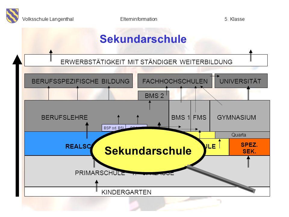 Sekundarschule Sekundarschule