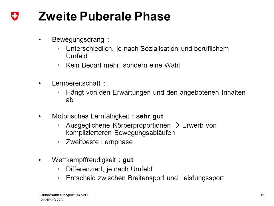 Zweite Puberale Phase Bewegungsdrang :