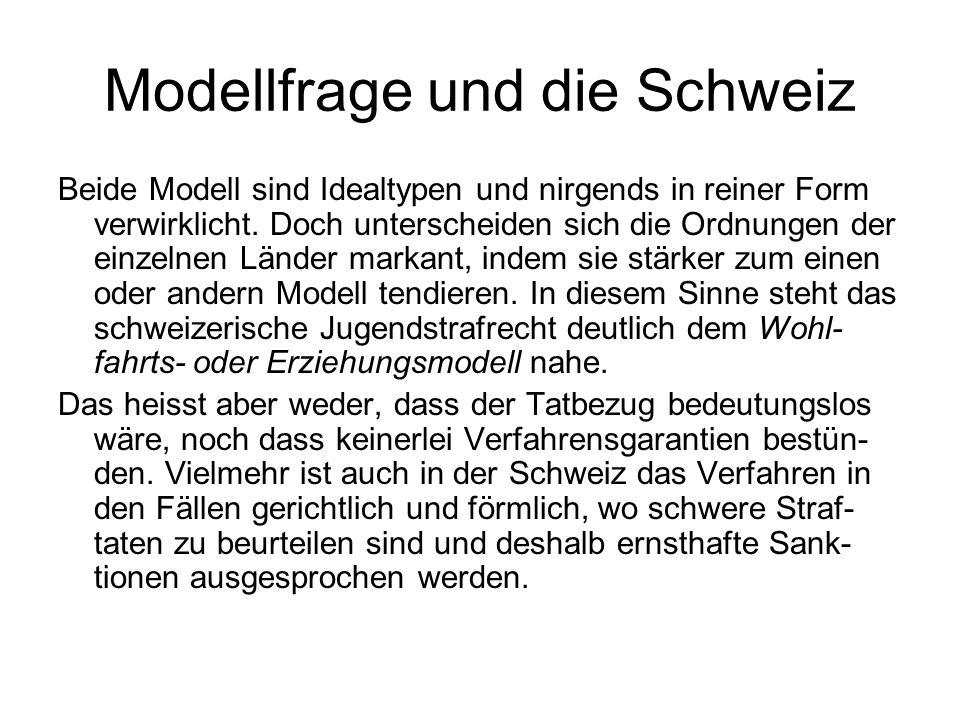 Modellfrage und die Schweiz
