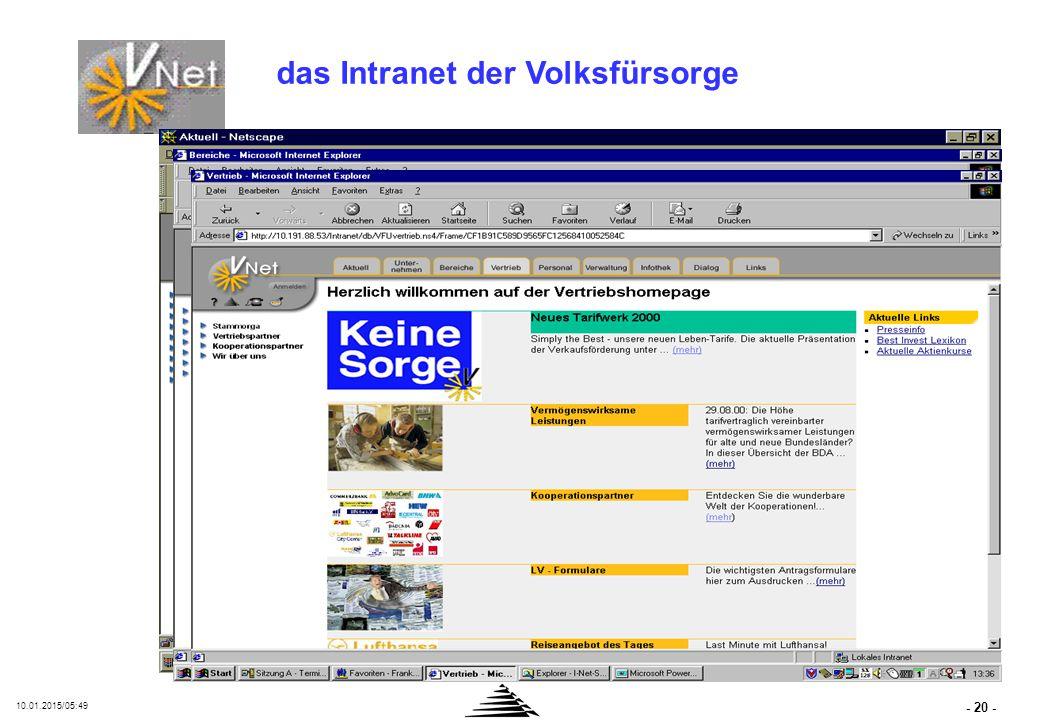 Thuringi@Net - das Intranet der Thuringia