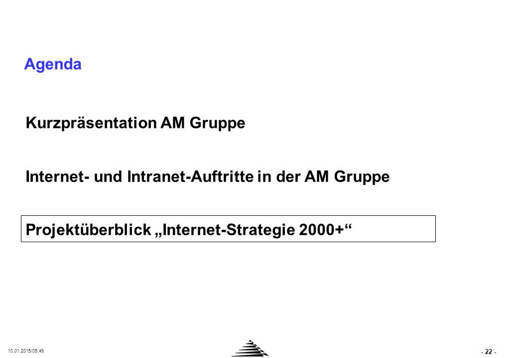 Gemeinsam mit der BCG legt die AM-Gruppe Ende 1999 ihre Internet-Strategie nach einer detaillierten Marktanalyse fest