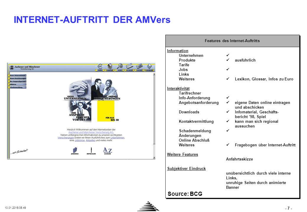 INTERNET-AUFTRITT DER AM-LEBEN