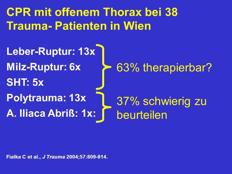 CPR mit offenem Thorax bei 38 Trauma- Patienten in Wien