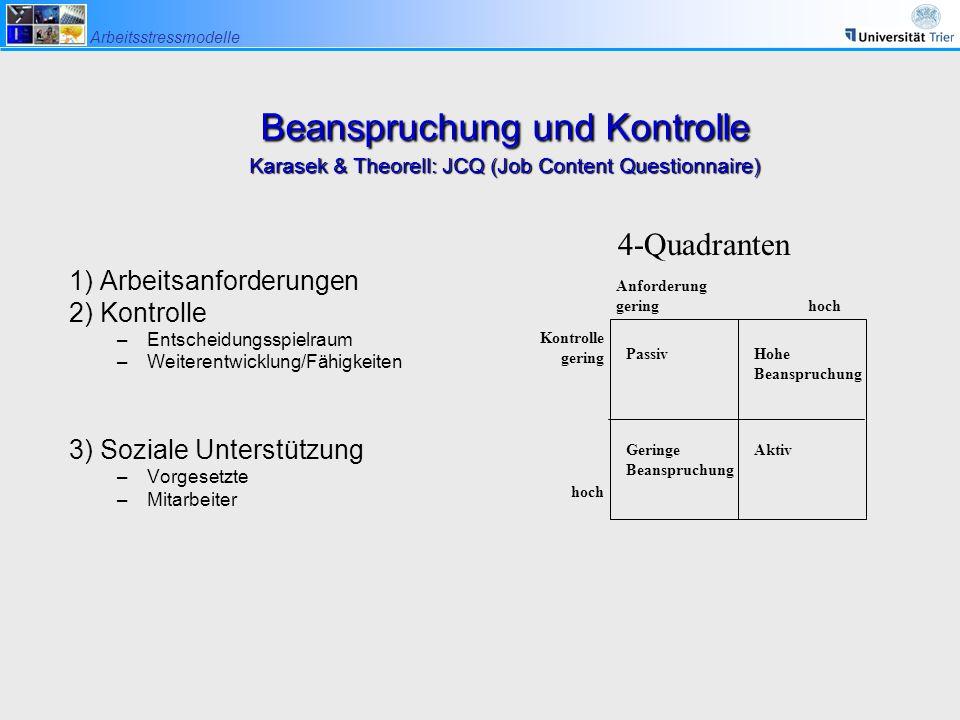 Beanspruchung und Kontrolle Karasek & Theorell: JCQ (Job Content Questionnaire)