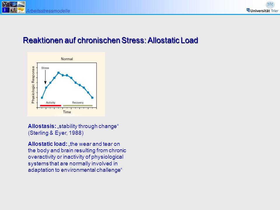 Reaktionen auf chronischen Stress: Allostatic Load