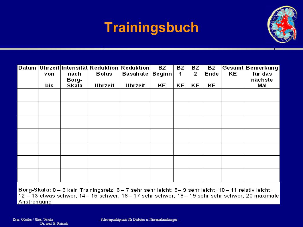 Trainingsbuch Dres. Gäckler / Jäkel / Fricke - Schwerpunktpraxis für Diabetes u.