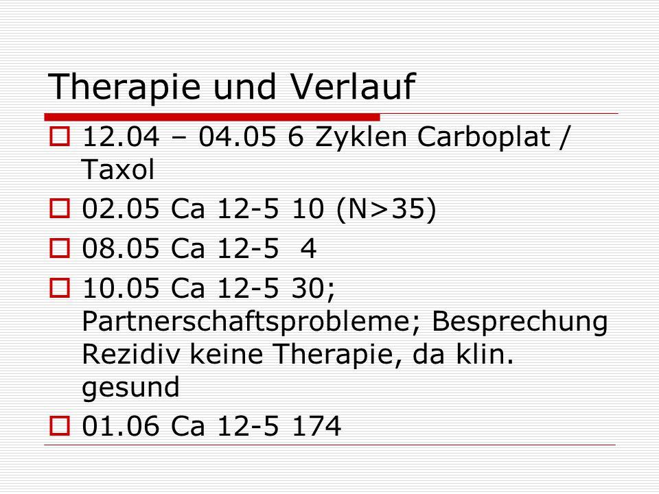 Therapie und Verlauf 12.04 – 04.05 6 Zyklen Carboplat / Taxol