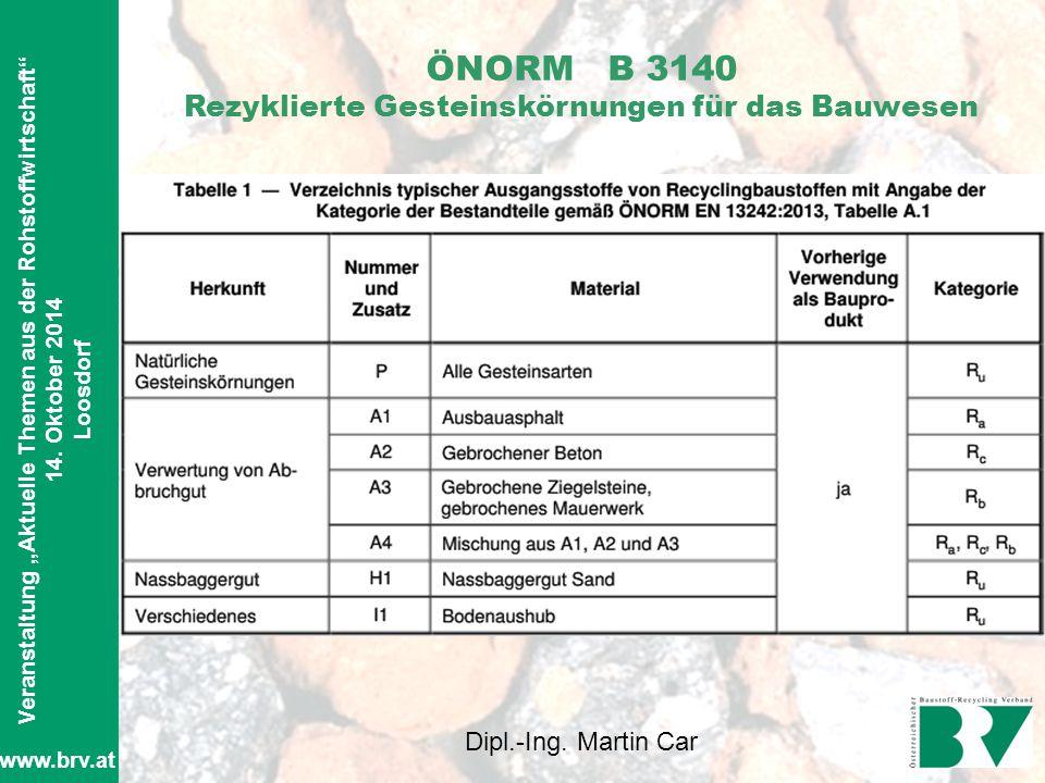 ÖNORM B 3140 Rezyklierte Gesteinskörnungen für das Bauwesen