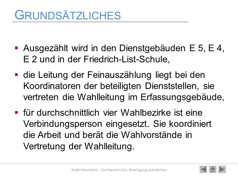 Stadt Mannheim - Fachbereich Rat, Beteiligung und Wahlen