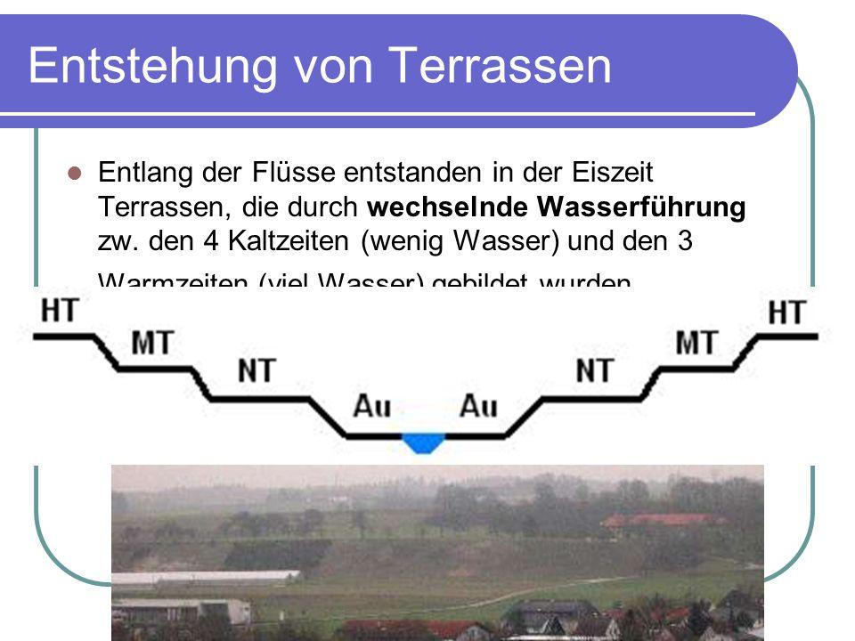 Entstehung von Terrassen