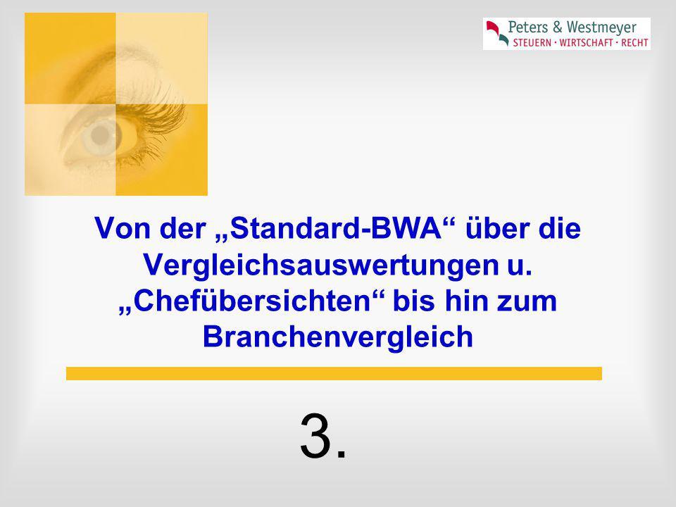 """Von der """"Standard-BWA über die Vergleichsauswertungen u"""