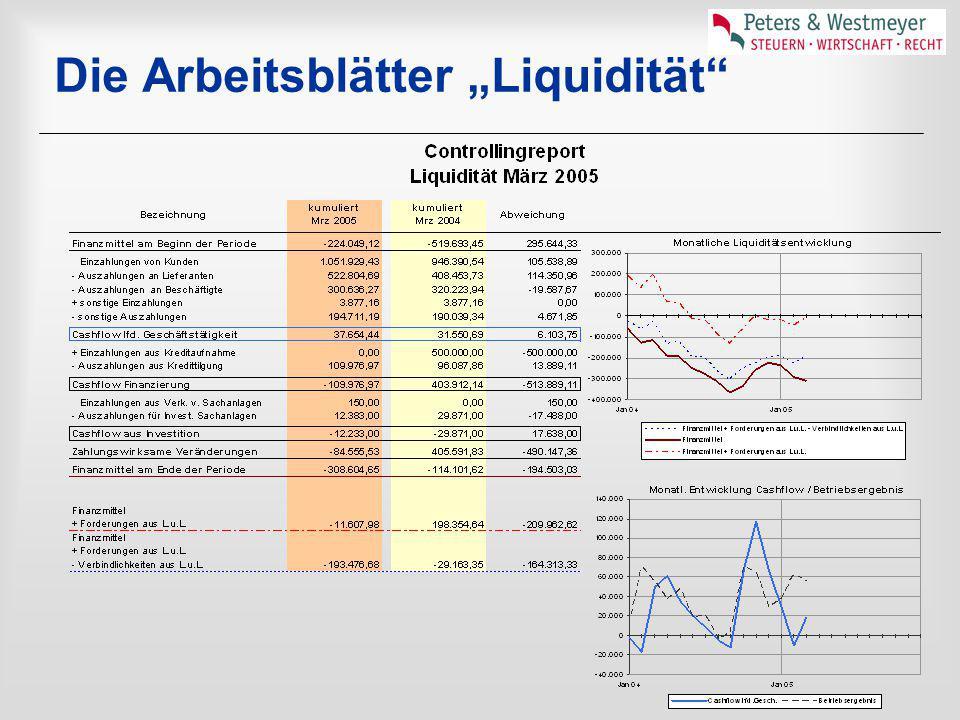 """Die Arbeitsblätter """"Liquidität"""