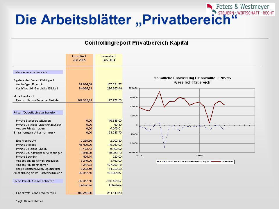 """Die Arbeitsblätter """"Privatbereich"""
